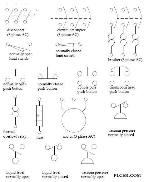 Symbol Motor Circuit Symbol Motor Schematic Symbol Servo Motor