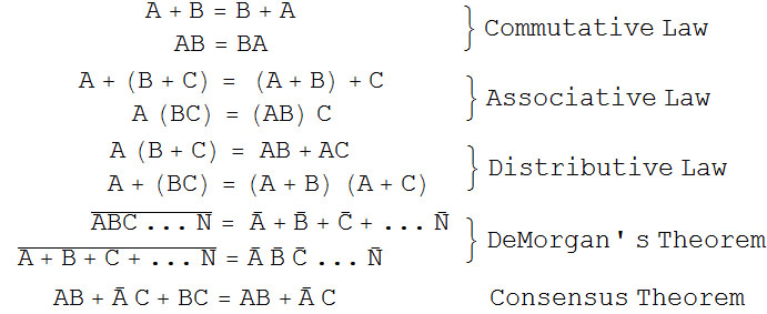 Boolean Algebra Rules Pictures to Pin on Pinterest - PinsDaddy
