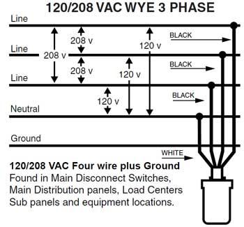 tiger quest rh tigerquesttech com 480 Volt 1 Phase Wiring 480 Volt 3 Phase Motor Wiring Diagram