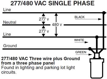 501285 Gfci Double Rocker Issues likewise How To Electrical Outlet Wiring Diagram further Apb further Install Usb Outlet together with 3 Phase Power Plug Diagram. on gfci outlet wiring diagram with 3 wires