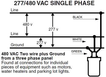 Showthread in addition 675424 moreover Single Phase Transformer Wiring Diagram additionally 277v To 120v Transformer Wiring Diagram moreover Electrical. on 480 277 volt transformers wiring diagram