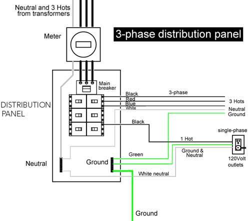 220v 3 phase breaker panel wiring diagram custom wiring diagram u2022 rh littlewaves co