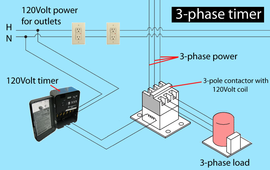 Fine Octal Pole Relay Wiring Diagram Photo - Electrical Circuit ...